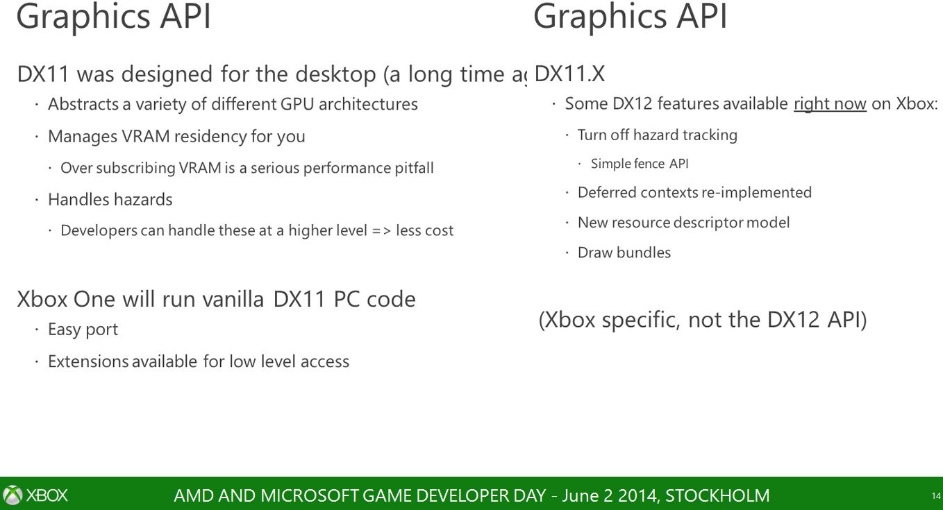 inside-xbox-one-DX11-Graphics-API-martin-fuller-microsoft-dev-day