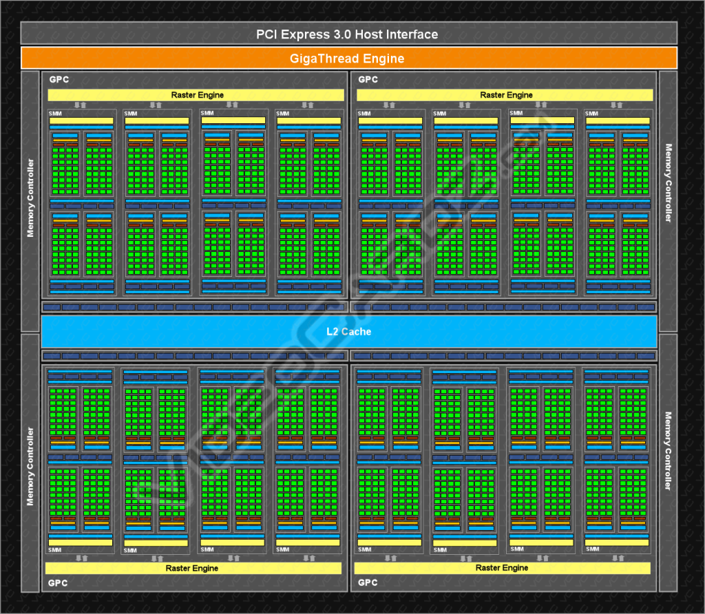 Geforce GTX 980 GPU Diagram