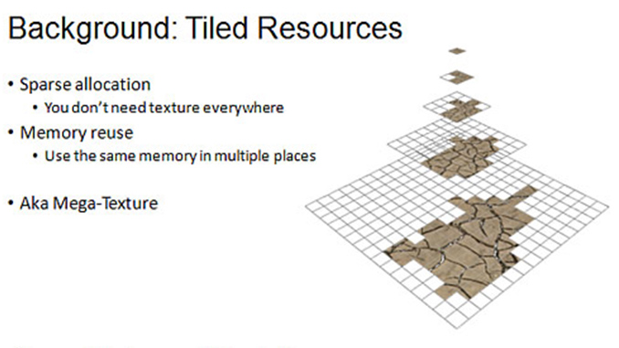 directx-11.3-background-tiled-resources