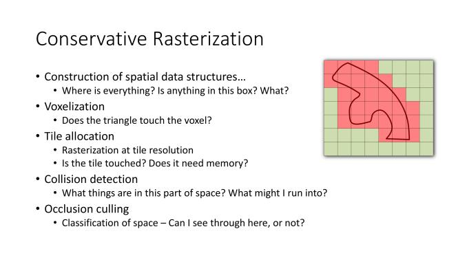 directx-11.3-conversative-rasterization