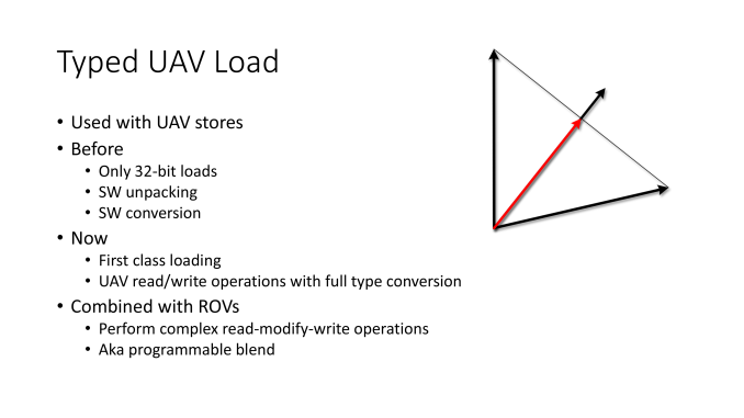directx-11.3-typed-UAV-load