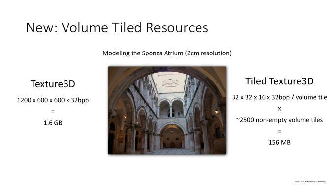 directx-11.3-volume-tiled-resources