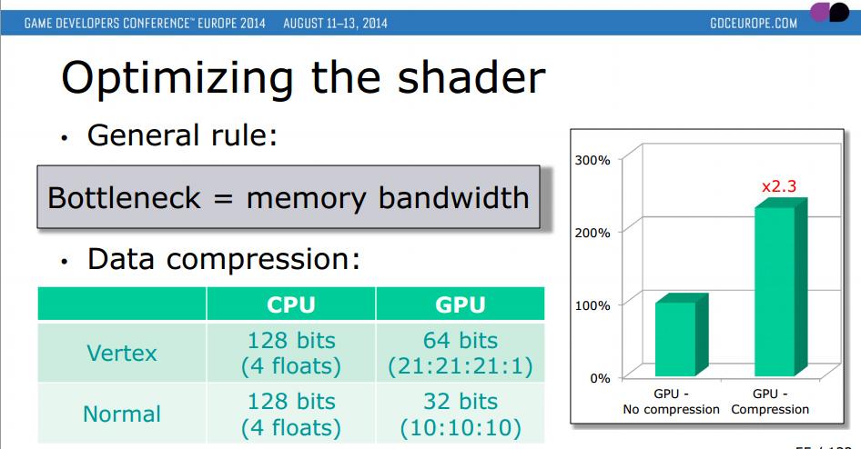memory-bandwidth-bottleneck-shader-optimization