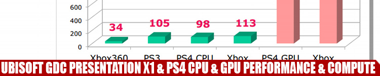 ubisoft-gdc-2014-playstation-4-xbox-one-cpu-gpu-performance