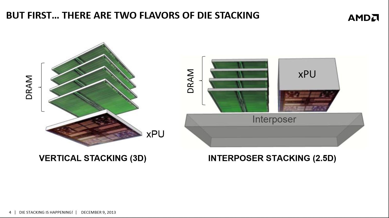amd-radeon-3d-hbm-vs-25d-high-bandwidth-memory