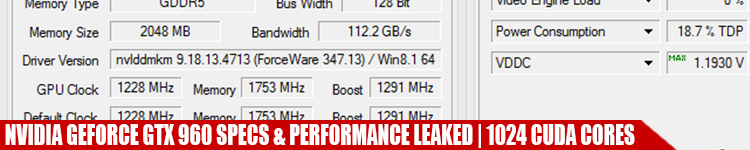 nvidia-geforce-gtx-960-specs-leaked