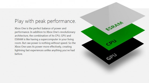 Microsoft's PR slide to 'explain' the esram inside the console.