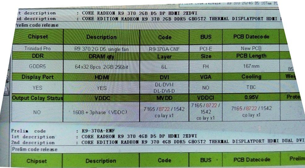 XFX-AMD-Radeon-R9-370-1