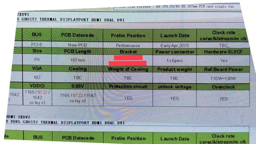XFX-AMD-Radeon-R9-370-2