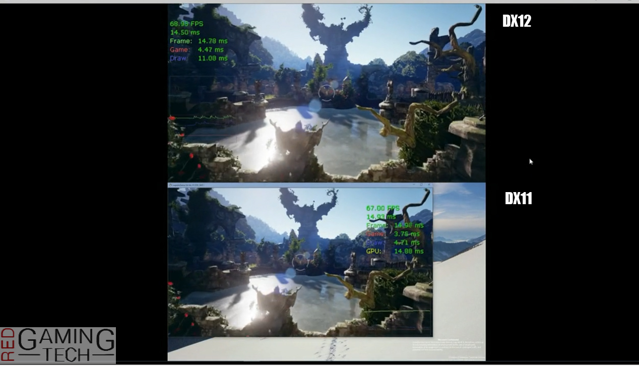 fable-demo-dx12