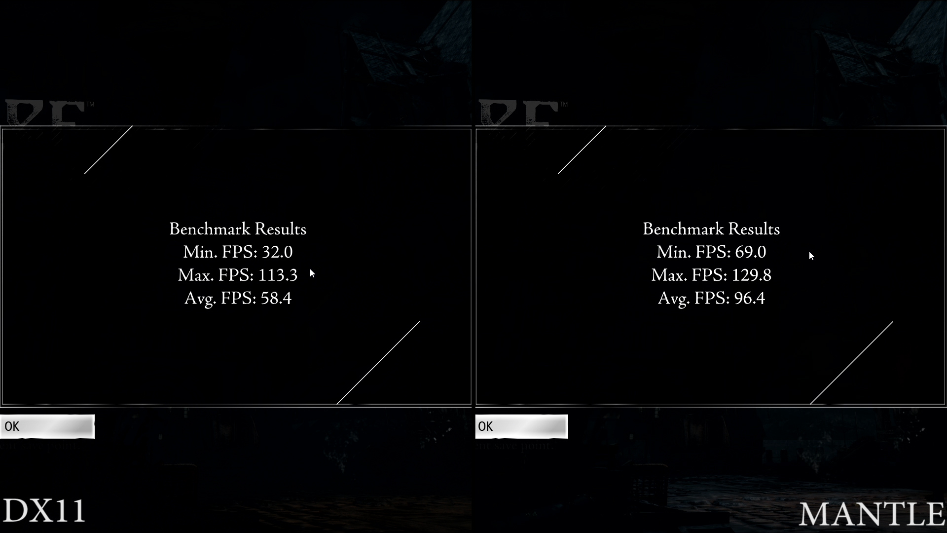 Mantle vs DirectX 11, running on an AMD R9 290X.