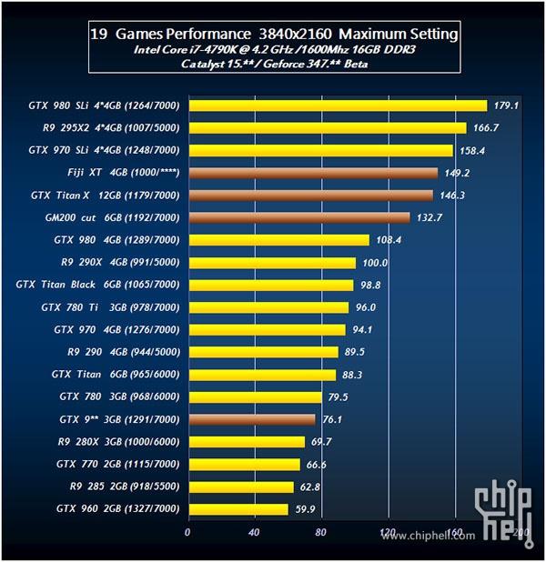 r9-390x-gtx-980-ti-titan-x-performance