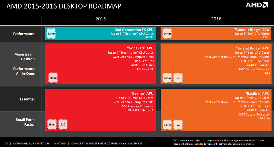 amd-desktop-roadmap-2015-2016-zen