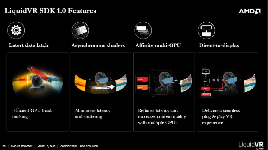amd-r9-liquid-vr-technology