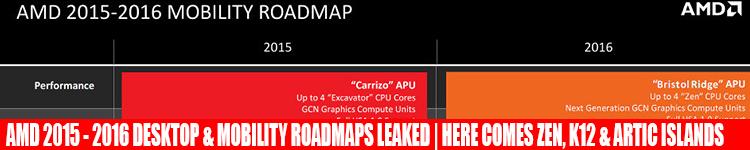 amd-roadmaps-leaked