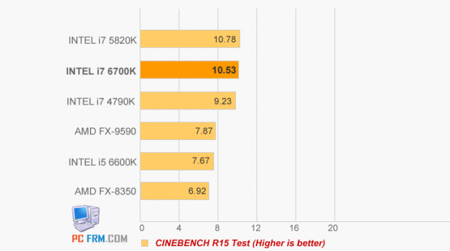 intel-skylake-core-i7-6700-cinebench-leak