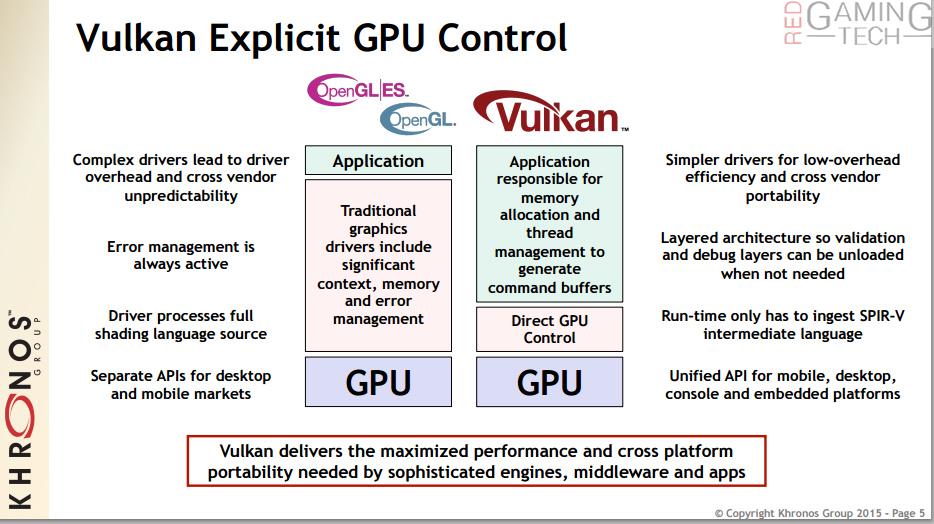 vulkan-explicit-gpu-control