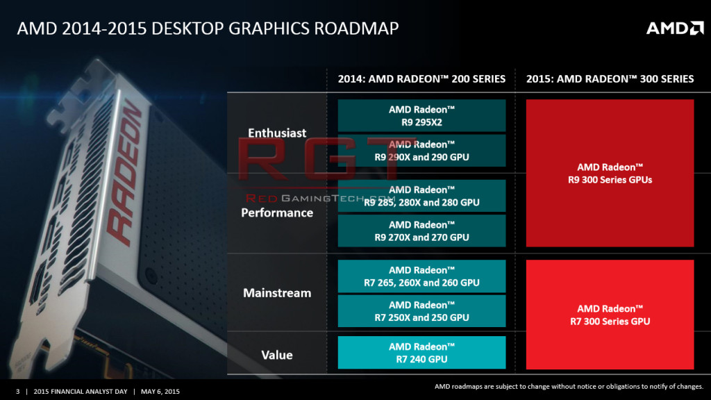 amd-desktop-roadmap-2015-2016