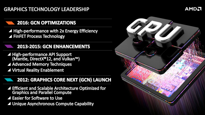 amd-graphics-leadership-conference-2015