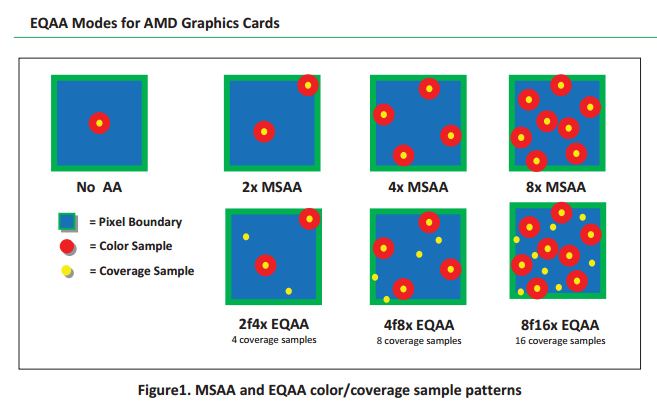 eqaa-vs-msaa-amd-project-cars