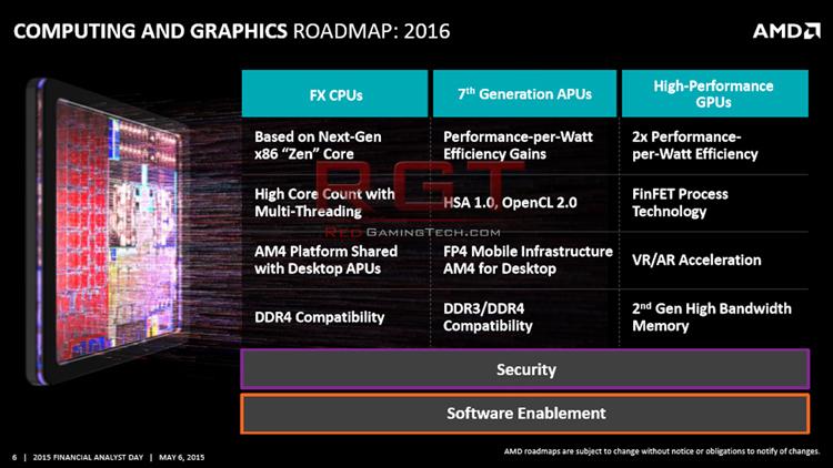 graphics-roadmap-amd