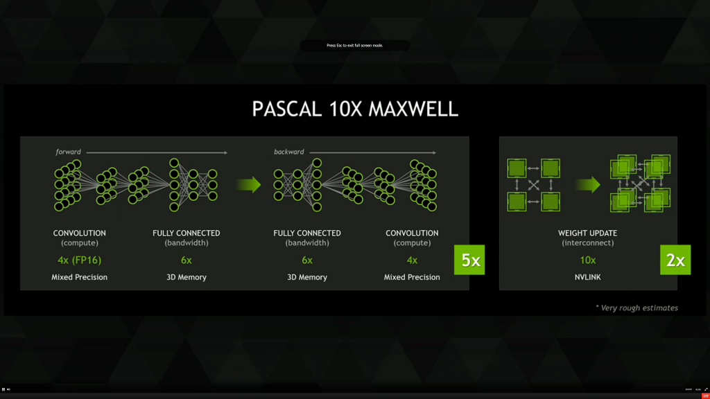 nvidia-maxwell-architecture-performance-gains