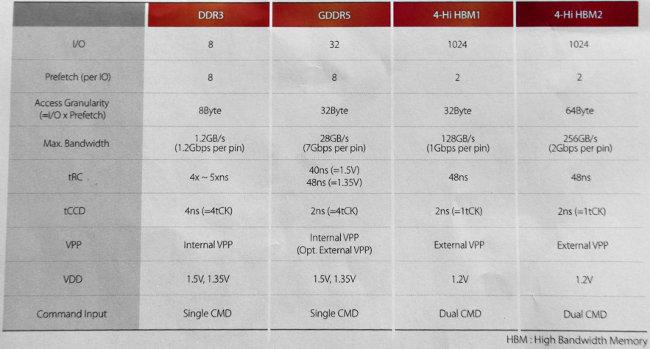 -skhynix-hbm1-vs-hbm2