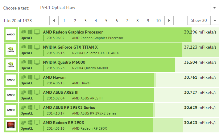 AMD-Fury-X-Fiji-TVL1-Optical-Flow