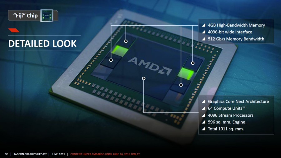 AMD-Radeon-Fiji-Presentation-detailed-look