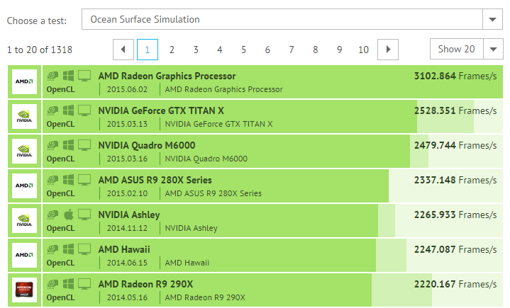 AMD-Radeon-Fiji-fury-x-Ocean-Surface-Simulation