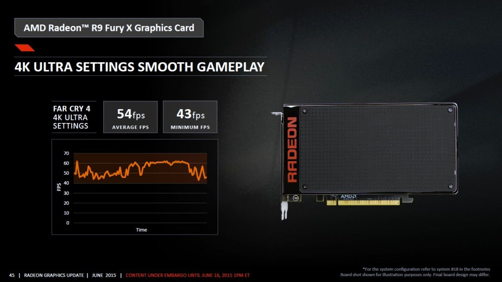 AMD-Radeon-R9-Fury-X-far-cry4-benchmarkjpg