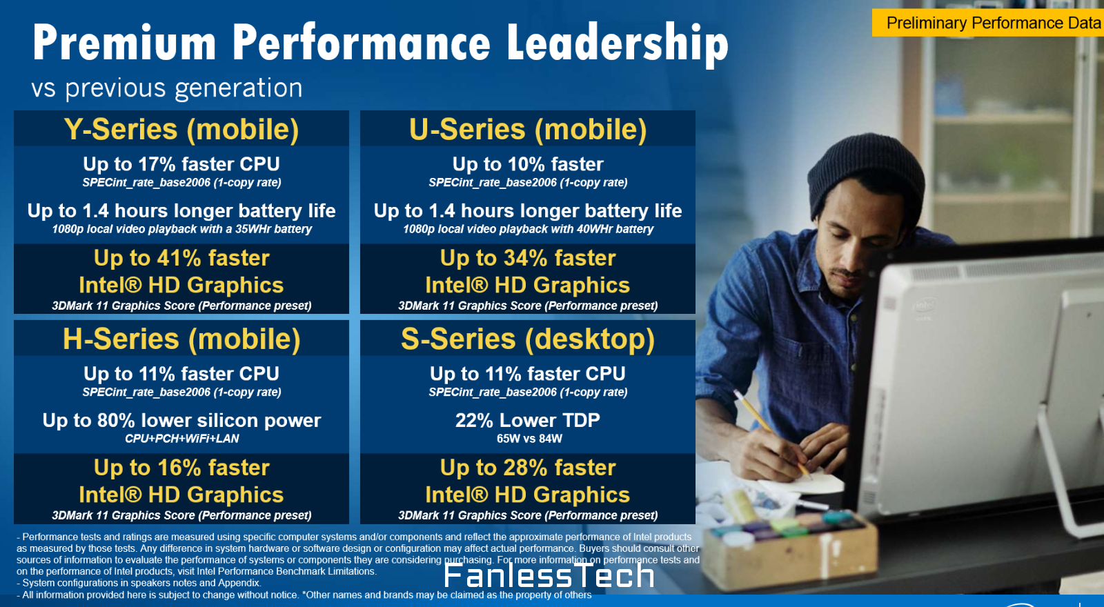 Intel-Skylake-Performance-Slide-Leak