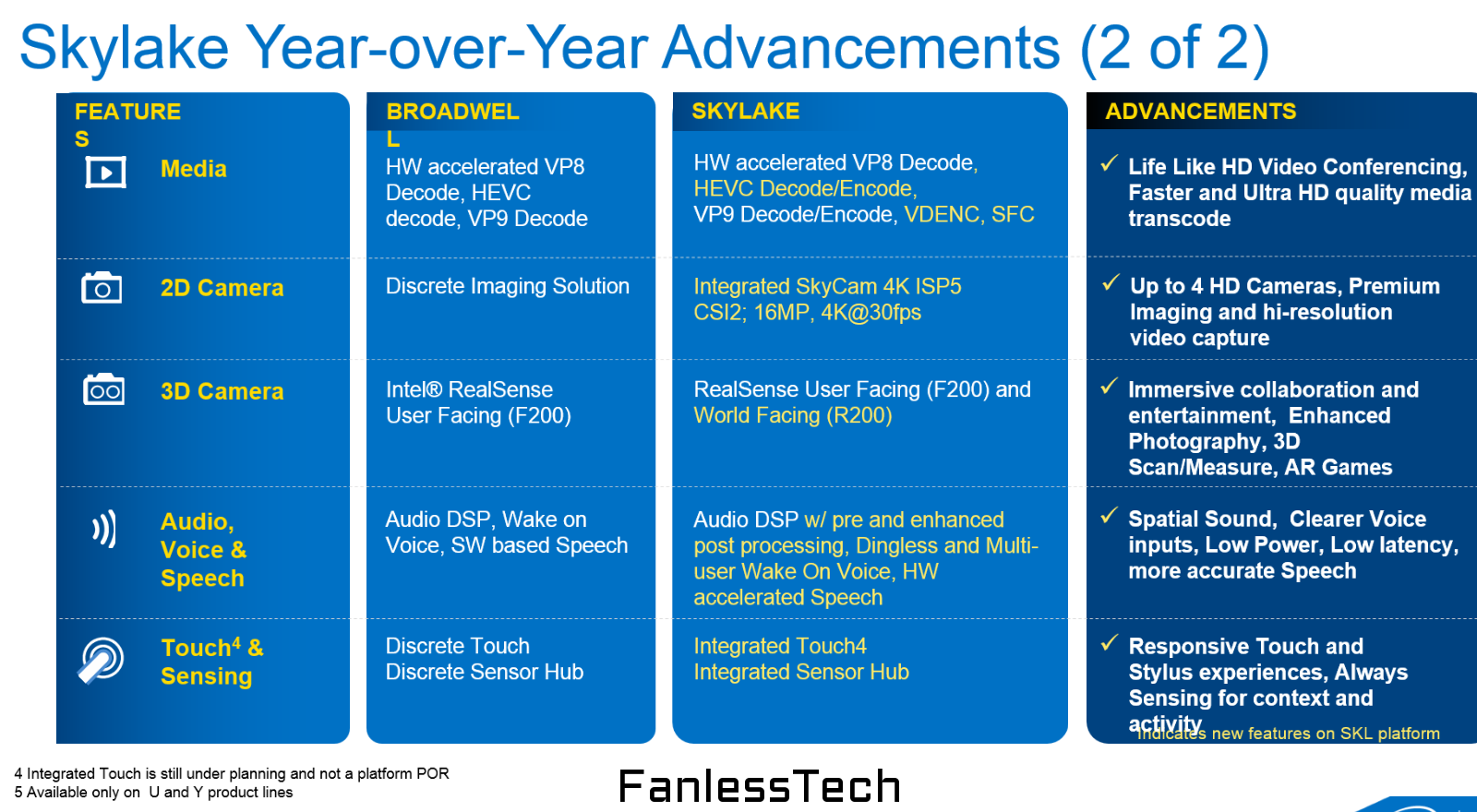 Intel-Skylake-vs-Broadwell-Advancements-Slide-Leak-2