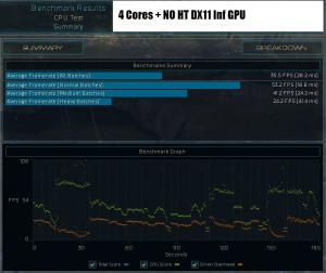 4-cores-dx11-inf-gpu
