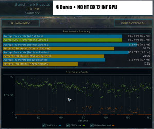 4-cores-dx12-inf-gpu