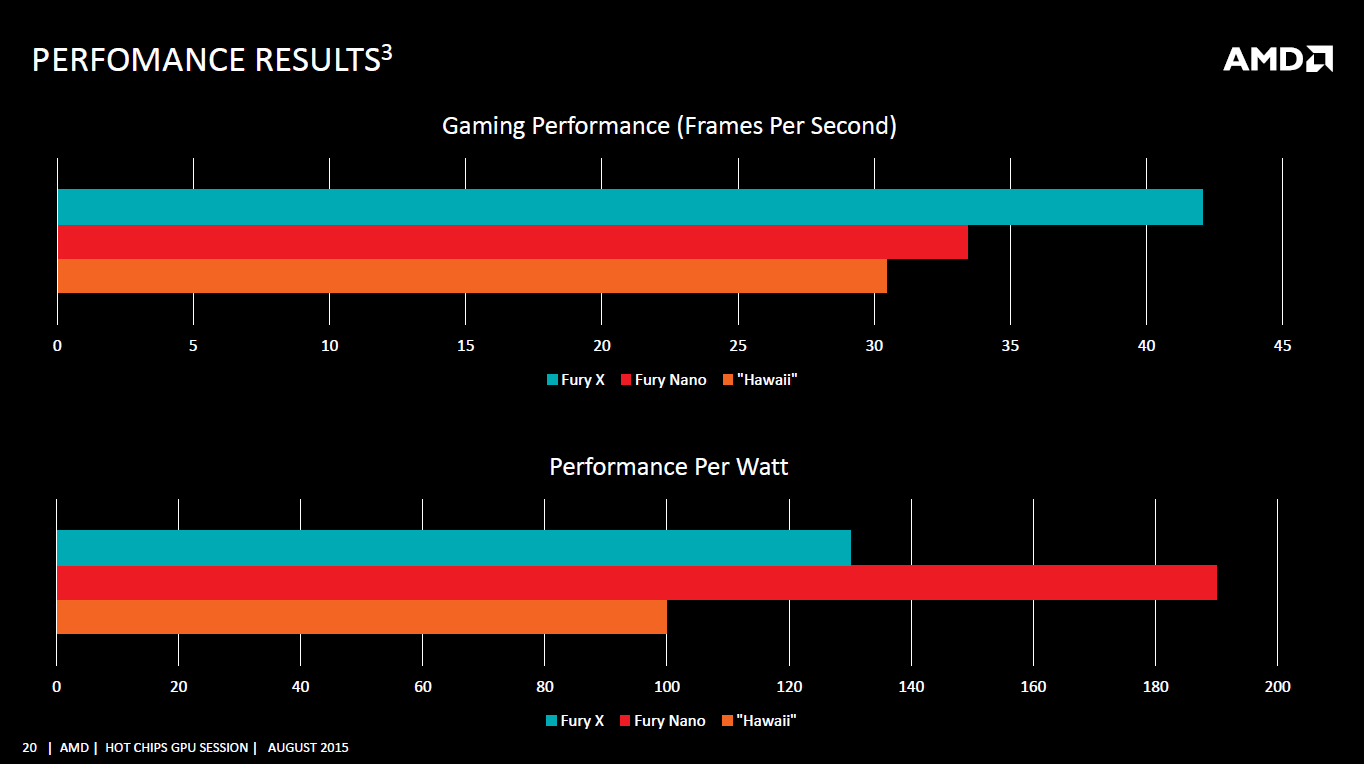 AMD-Radeon-R9-Nano-vs-fury-x