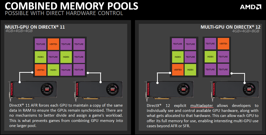 DirectX11-vs-DX12-VRAM-memory-pools