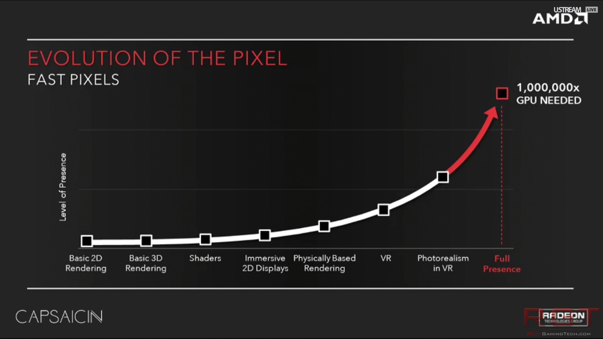 AMD-Capsaicin-evolution-of-the-pixel