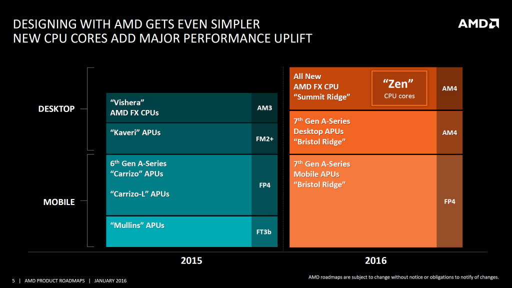 AMD-Zen-Summit-Ridge-CPU-GPU