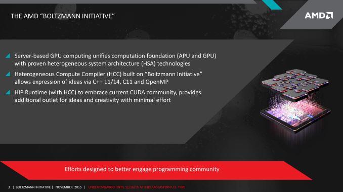 AMD-boltzman-HIP-CUDA