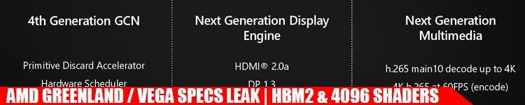 AMD-greenland-specs-leak-by-linked-in