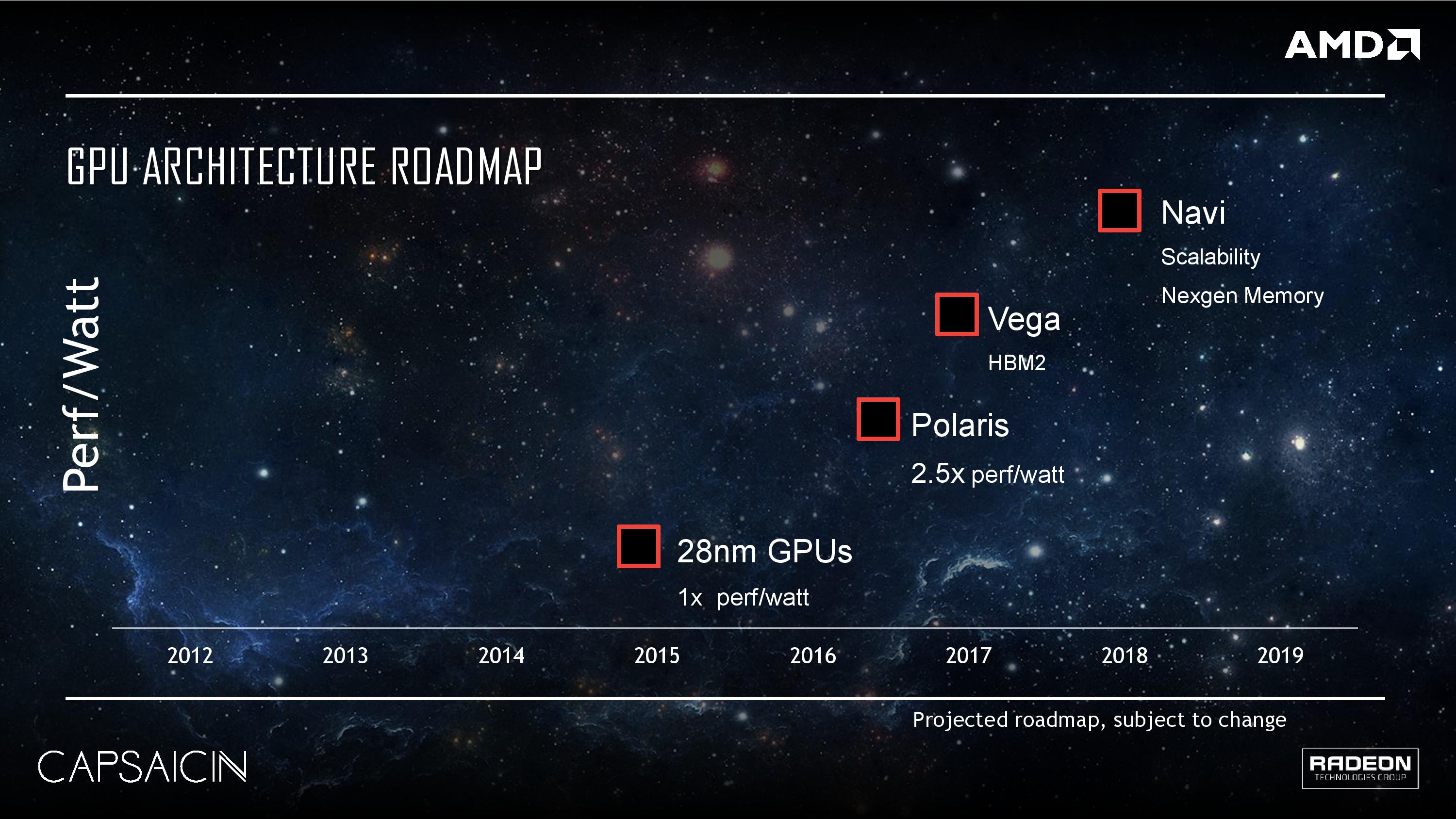 Capsaicin-Presented-by-AMD-Radeon_Roadmap