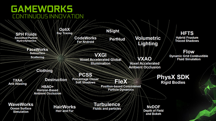 Nvidia Gameworks Opens Up Source Code & Commits To VR With Unity