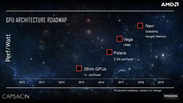 amd-capsaicin-radeon-roadmap-vega-navi-polaris