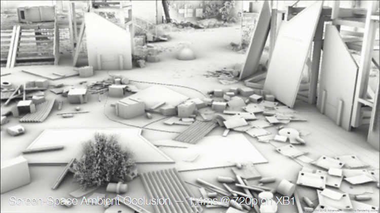 Screen Space Ambient Occlusion in Quantum Break at 720P takes 1.4ms