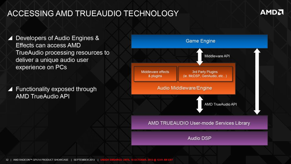 accessing-programming-true-audio-for-games