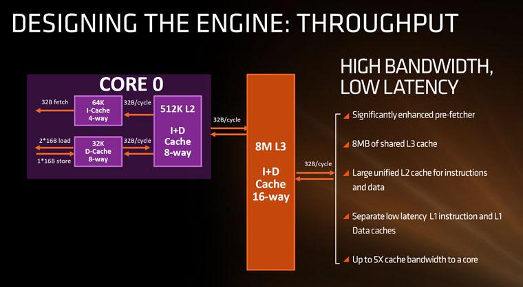 AMD Zen architecture - s3-Cache