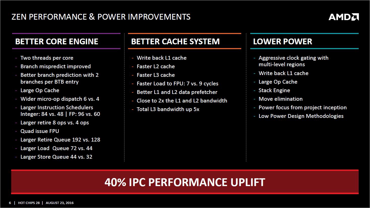 AMD Zen Updates, Clock and Performance Info Leaks (RUMOR) RedGamingTech
