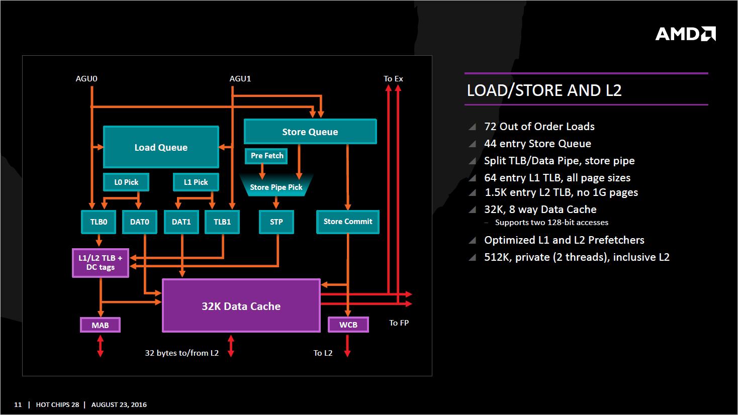 AMD-Zen_L2-Cache