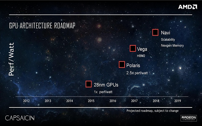 amd-2016-2019-gpu-roadmap-vega-navi-arch-1